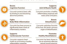 8 Health Benefits of Turmeric