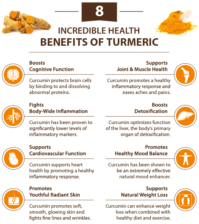 Piperine combined with Curcumin increases bioavailability! (Black Pepper and Turmeric to you and me!)